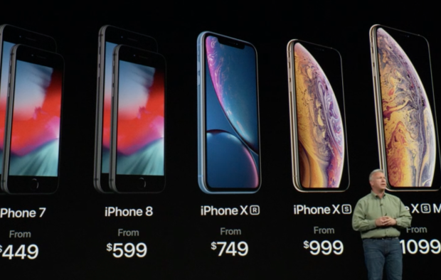 Iphone-Models